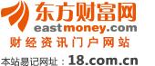 东方财富网——财经资讯门户
