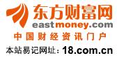 东方财富网——中国财经第一门户